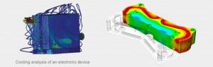 Ship Hydrodynamic Analysis
